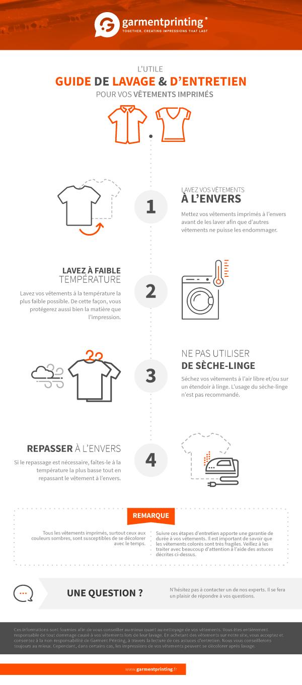 Guide de lavage et d'entretien textile pour vos vêtements personnalisés - Garment Printing